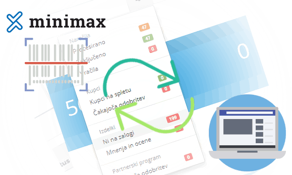 Sinhronizacija spletne trgovine z Minimaxom