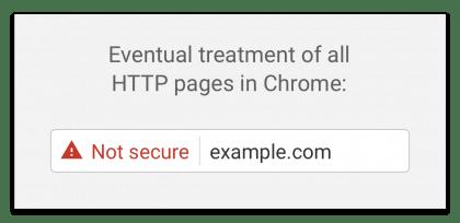 HTTP strani niso varne zato jih Google ne uvršča visoko 4