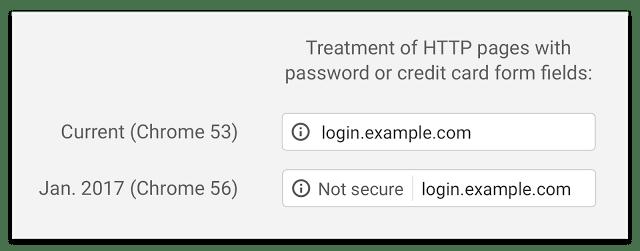 HTTP strani niso varne zato jih Google ne uvršča visoko 3