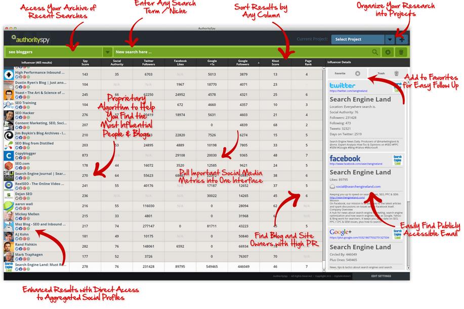 Optimizacija spletnih strani s SEO orodji 3