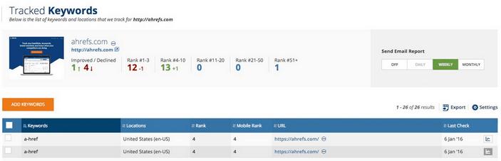 Optimizacija spletnih strani s SEO orodji 7