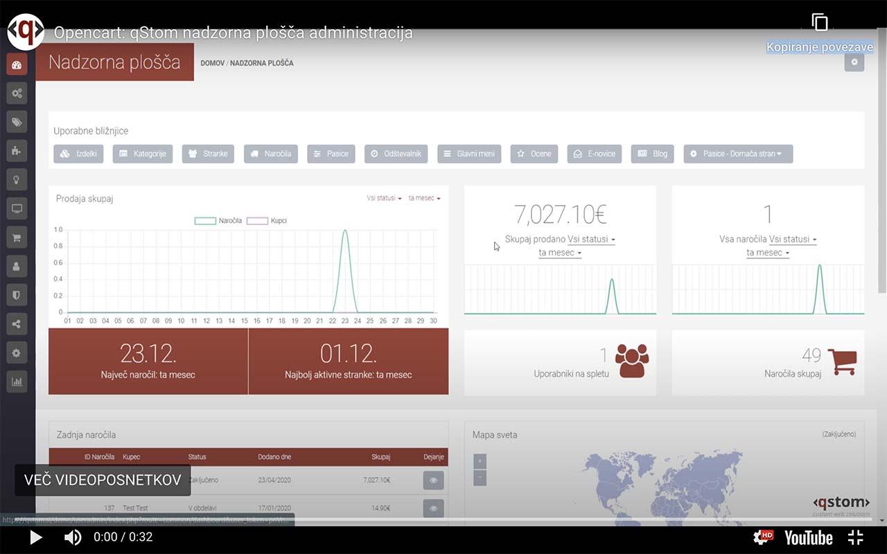 OpenCart V3 - Nadzorna plošča 1